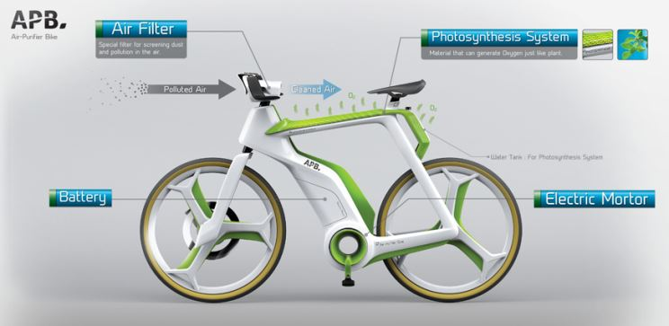 Air Purify Bike 4