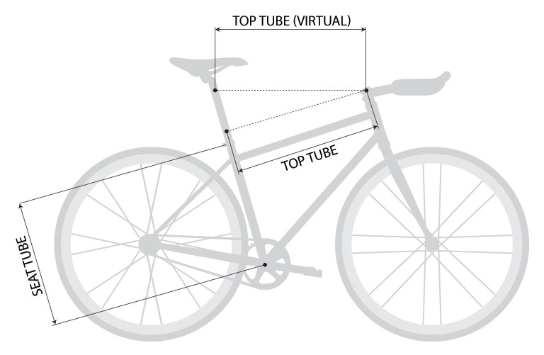 bicycle-measurements_en