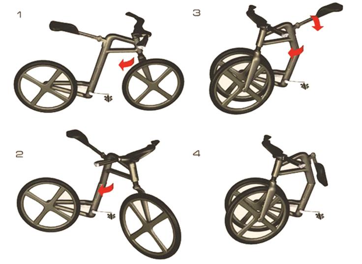 cannondale-jackknife-bike-fold